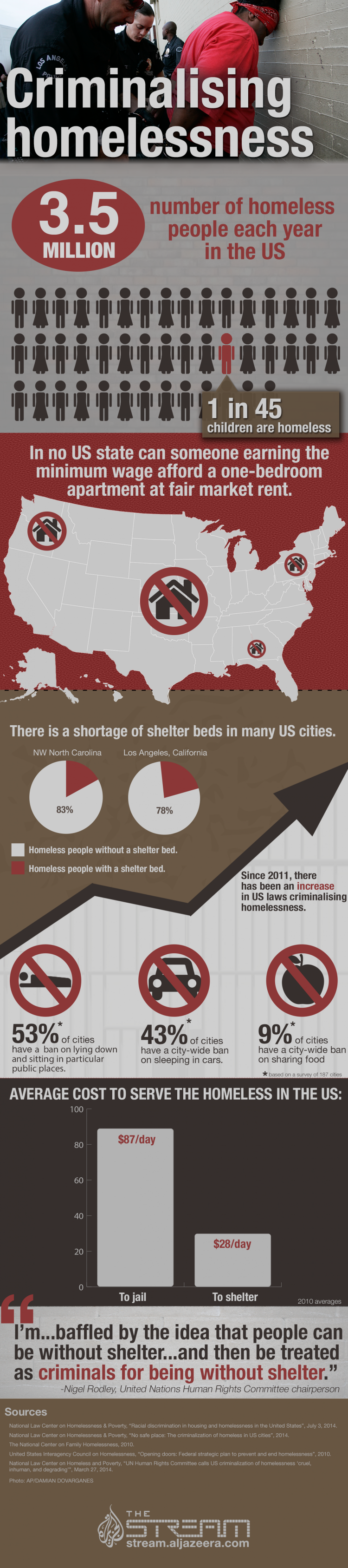 Criminalising homelessness
