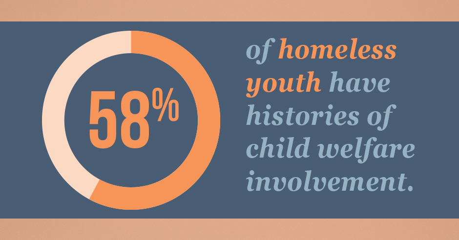 Quote from child welfare and youth homelessness policy brief