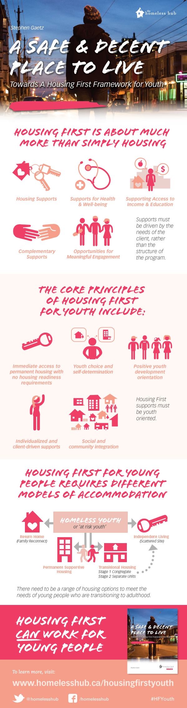 A Safe and Decent Place to Live: Towards a Housing First Framework for Youth infographic