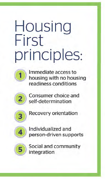 Housing First principles.