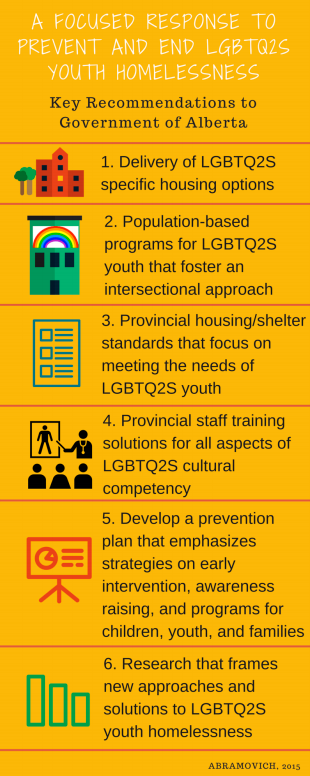A Focused Response to Prevent and End LGBTQ2S Youth Homelessness - Key recommendations for Alberta