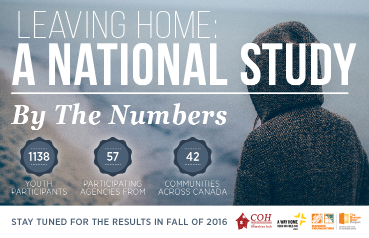 Leaving Home: A National Study    By the numbers   1100 youth participants  57 participating agencies from 42 communities across Canada   Stay tuned for the results in fall of 2016