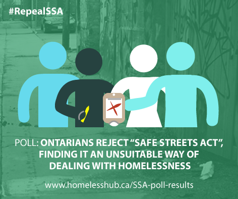 "Poll: Ontarians reject the ""Safe Streets Act"", and find it unsuitable for dealing with homelessness"