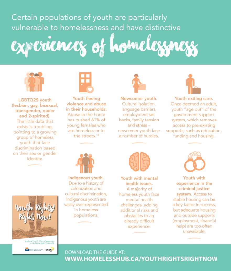 Certain populations of youth are particularly vulnerable to homelessness and have distinctive experiences of homelessness. See the Guide for more information.