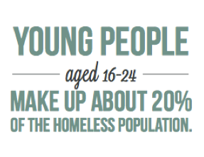 Young people aged 16-24 make up about 20% of the homeless population.